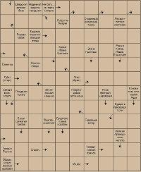 Классификационная схема сканворд 10 букв